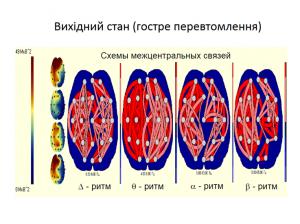 neuroukr1