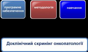 oncocap7