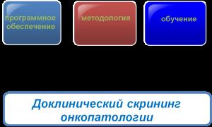 oncocap3